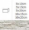 NAROŻNIK ZEWNĘTRZNY SIERRA ARCTIC 5x20cm DO WEW./ ZEW.GAT.1 ( OP.1, MB. = 10 SZT.)K.J.INCANA